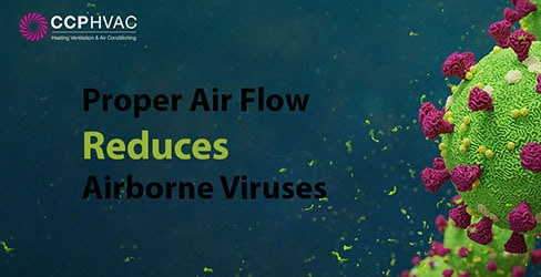 CCPHVAC - Proper Air Flow Can Reduce Covid-19 Virus